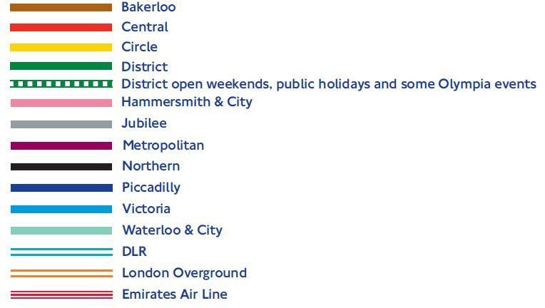Líneas de Metro de Londres